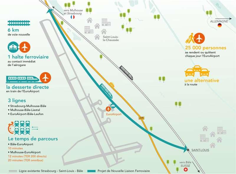 Enquête Publique et Nouvelle Liaison Ferroviaire EuroAirPort