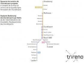 Enquête Publique et Nouvelle Liaison Ferroviaire E...