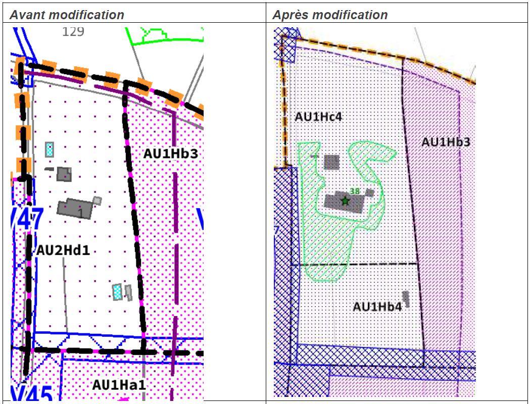 Ouverture à l'urbanisation du secteur AU2Hd1 de la ZAC de l'Héritière en AU1H